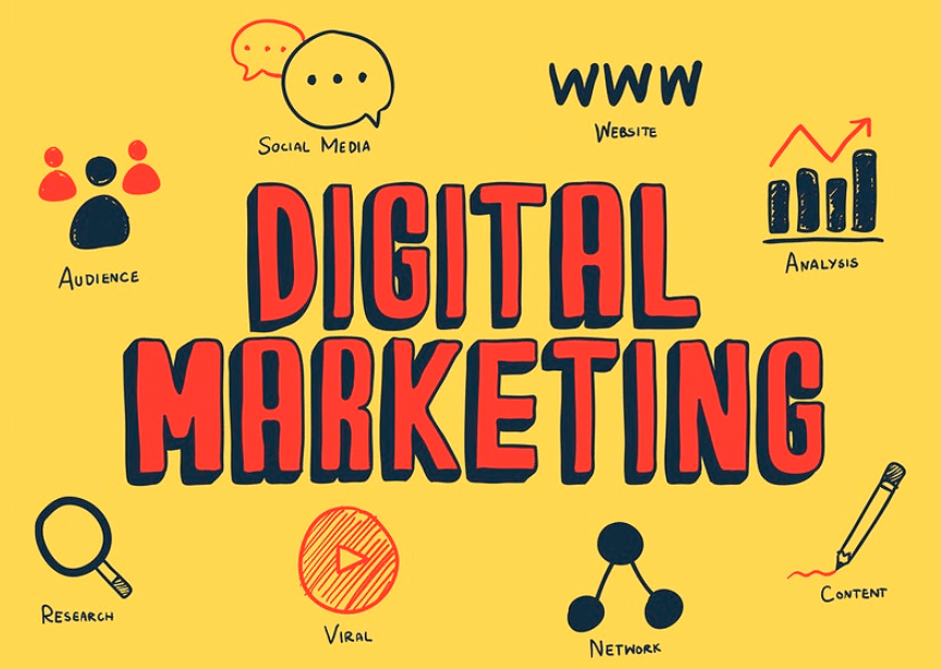 digital marketing with yellow background and logos